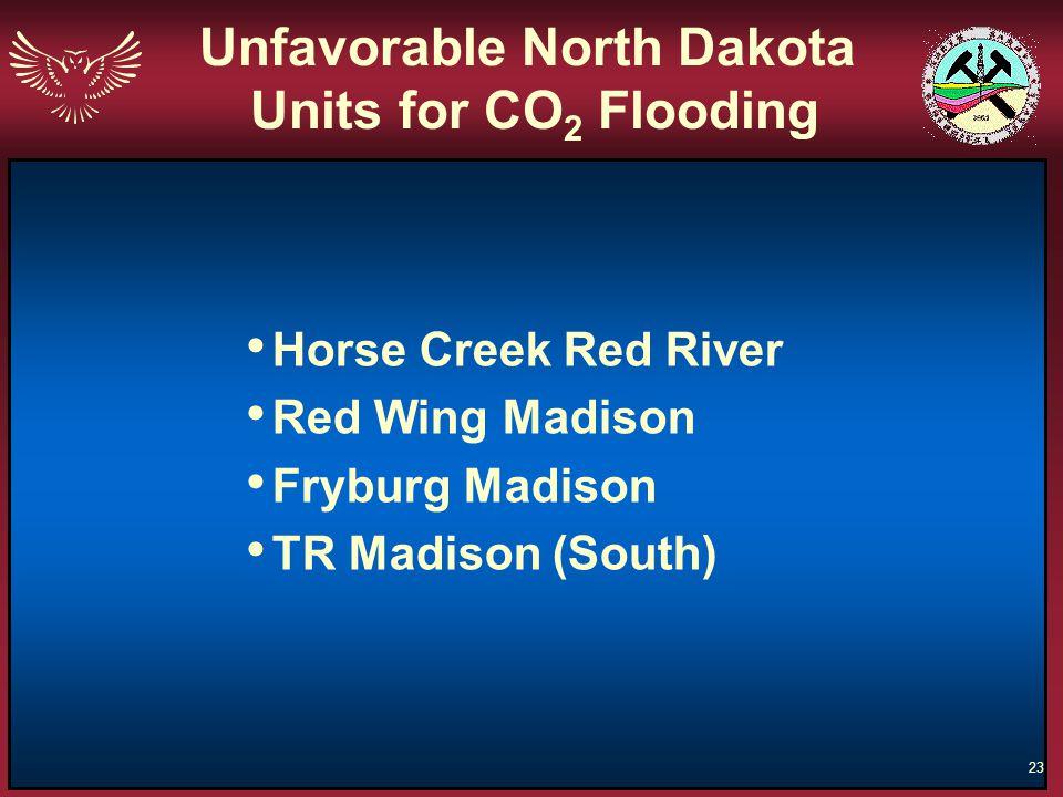 Unfavorable North Dakota Units for CO2 Flooding