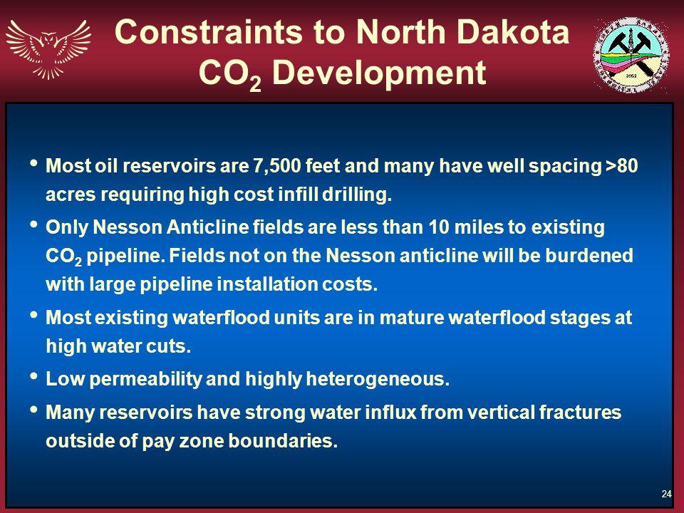 Constraints to North Dakota CO2 Development