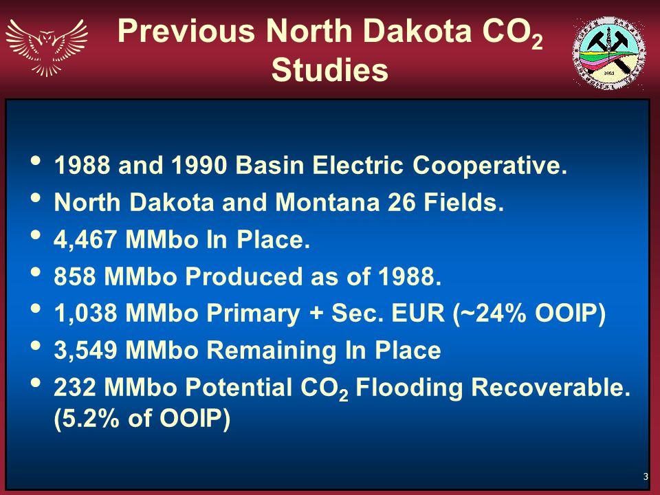 Previous North Dakota CO2 Studies
