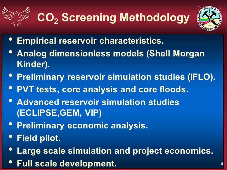 CO2 Screening Methodology