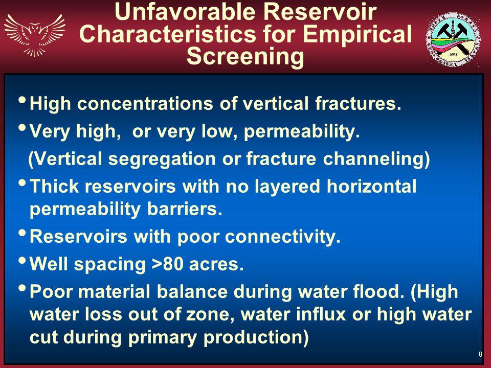 Unfavorable Reservoir Characteristics for Empirical Screening