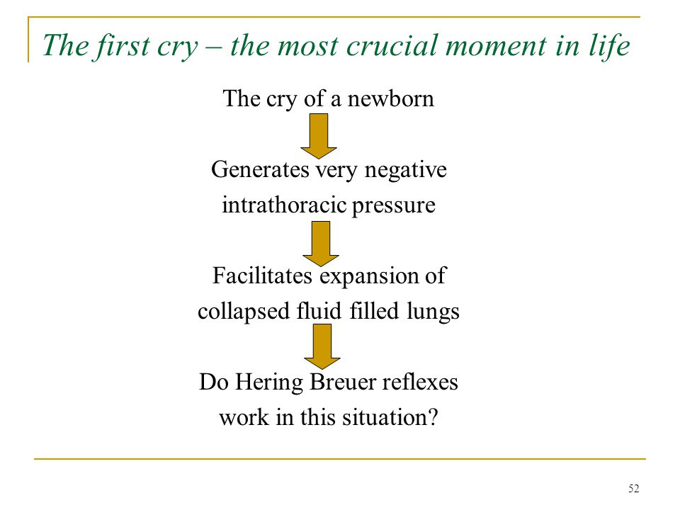 The first cry – the most crucial moment in life