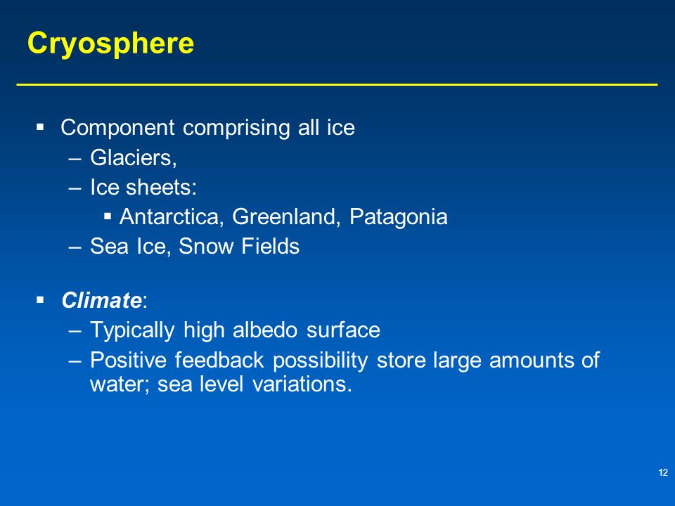 Cryosphere Component comprising all ice Glaciers, Ice sheets: