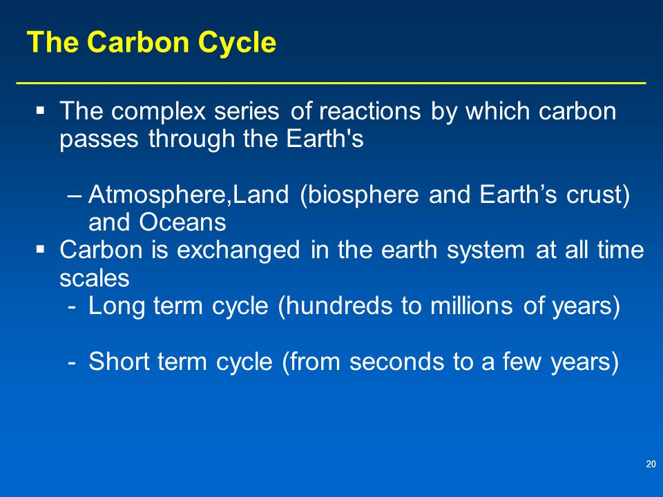 The Carbon Cycle The complex series of reactions by which carbon passes through the Earth s.