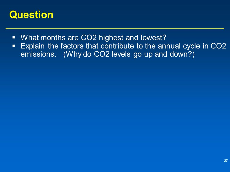 Question What months are CO2 highest and lowest