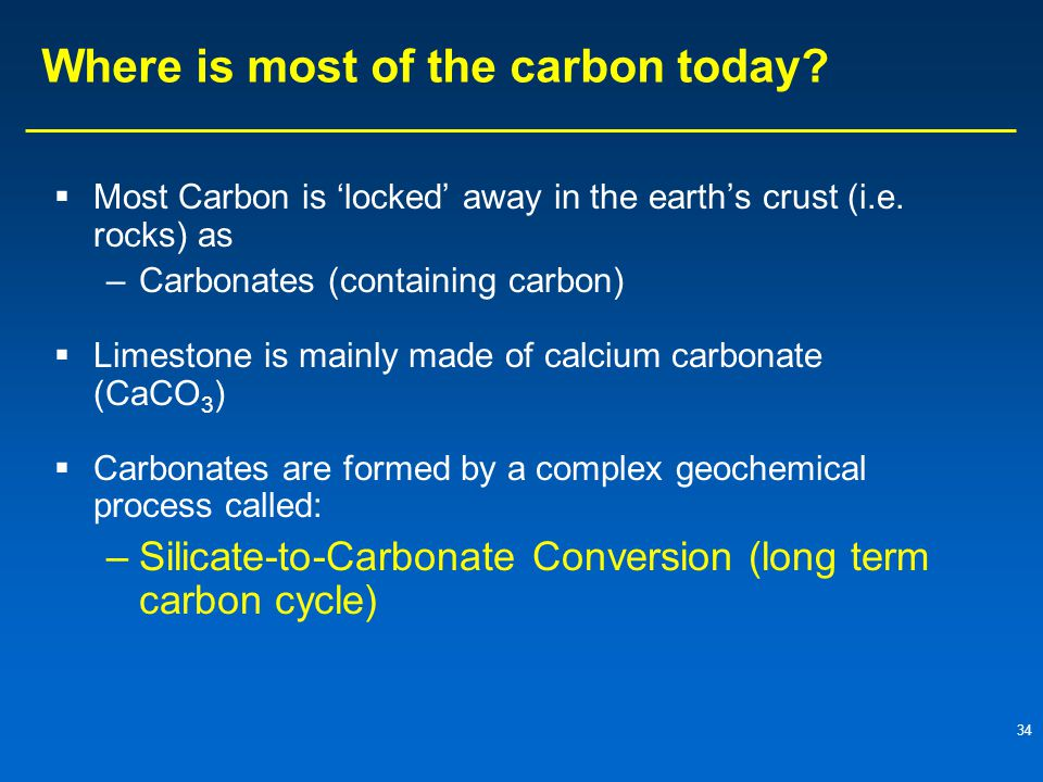 Where is most of the carbon today