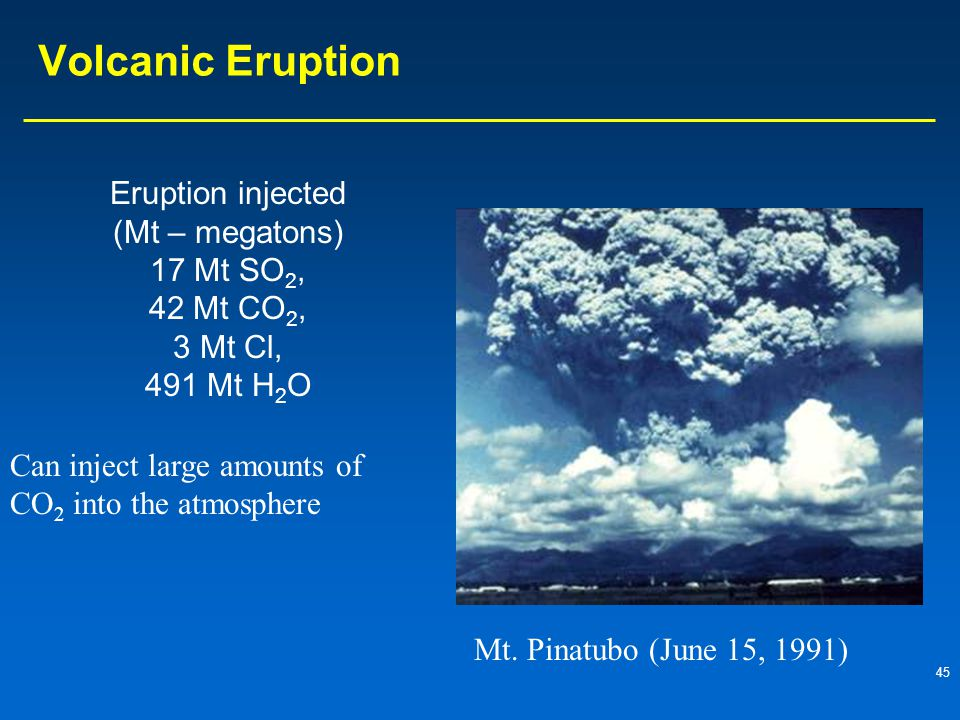 Volcanic Eruption Eruption injected (Mt – megatons) 17 Mt SO2,