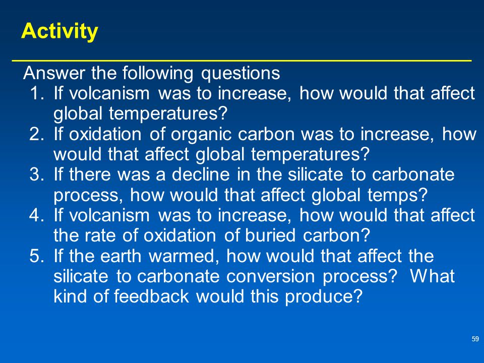 Activity Answer the following questions