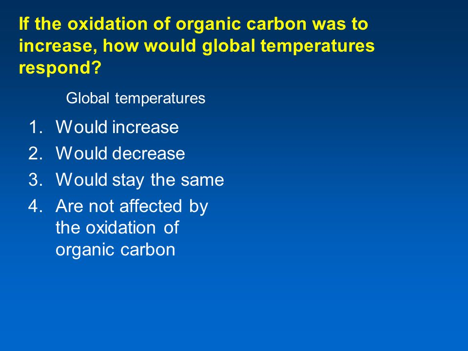 Are not affected by the oxidation of organic carbon