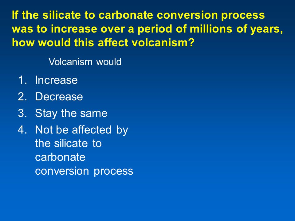Not be affected by the silicate to carbonate conversion process
