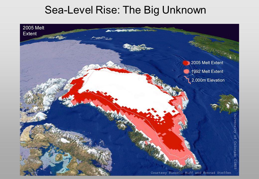 Sea-Level Rise: The Big Unknown