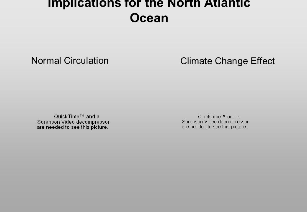 Implications for the North Atlantic Ocean