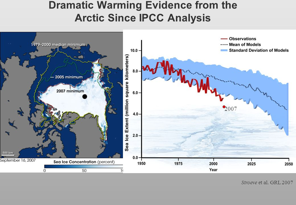 Dramatic Warming Evidence from the Arctic Since IPCC Analysis
