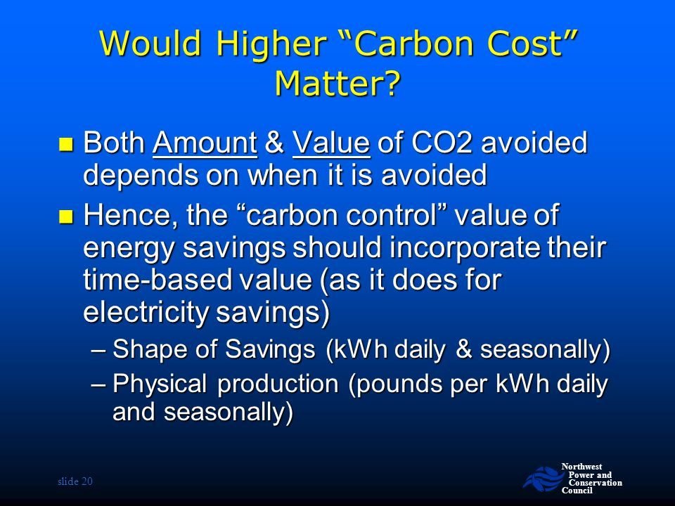 Would Higher Carbon Cost Matter