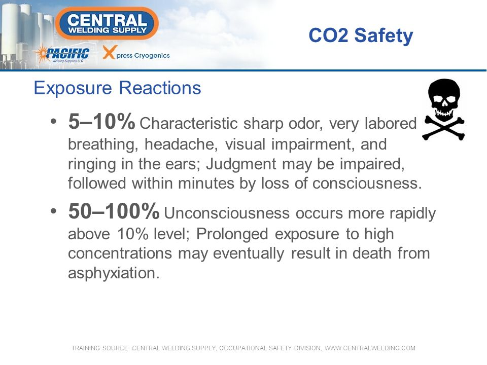 CO2 Safety Exposure Reactions.