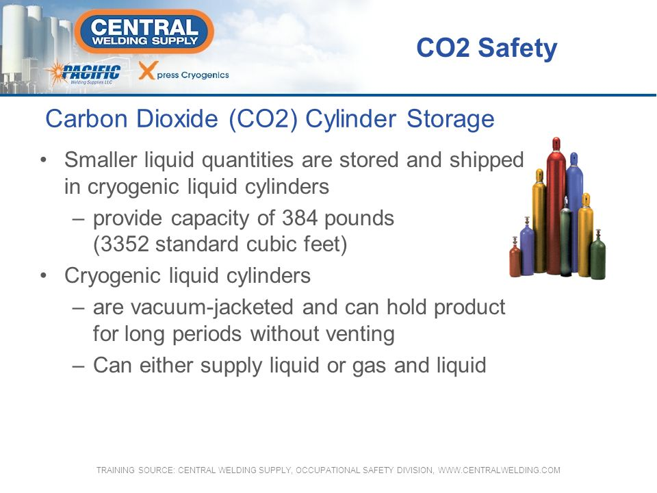 Carbon Dioxide (CO2) Cylinder Storage