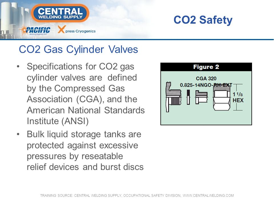 CO2 Safety CO2 Gas Cylinder Valves