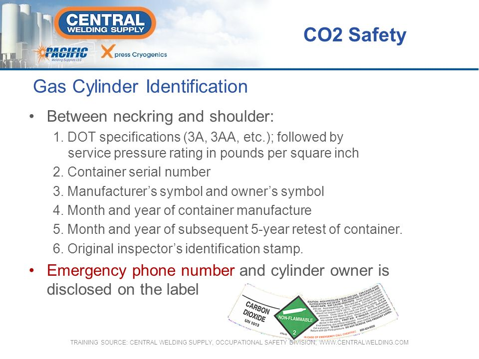 Gas Cylinder Identification