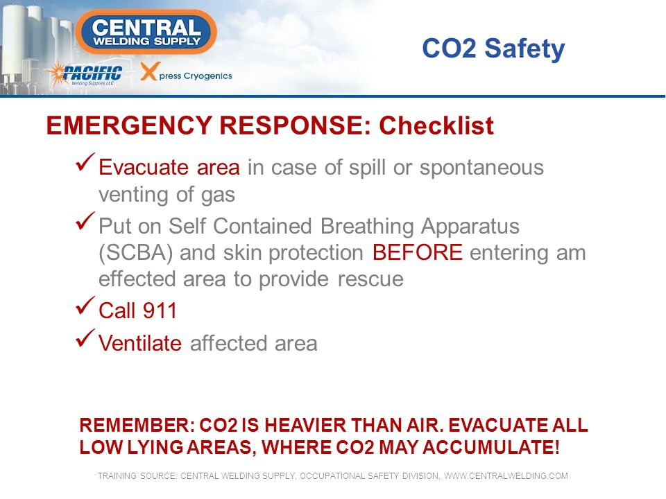 EMERGENCY RESPONSE: Checklist