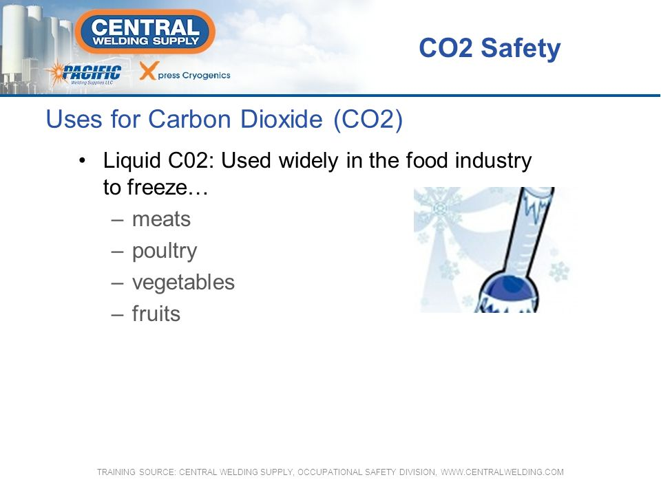 Uses for Carbon Dioxide (CO2)