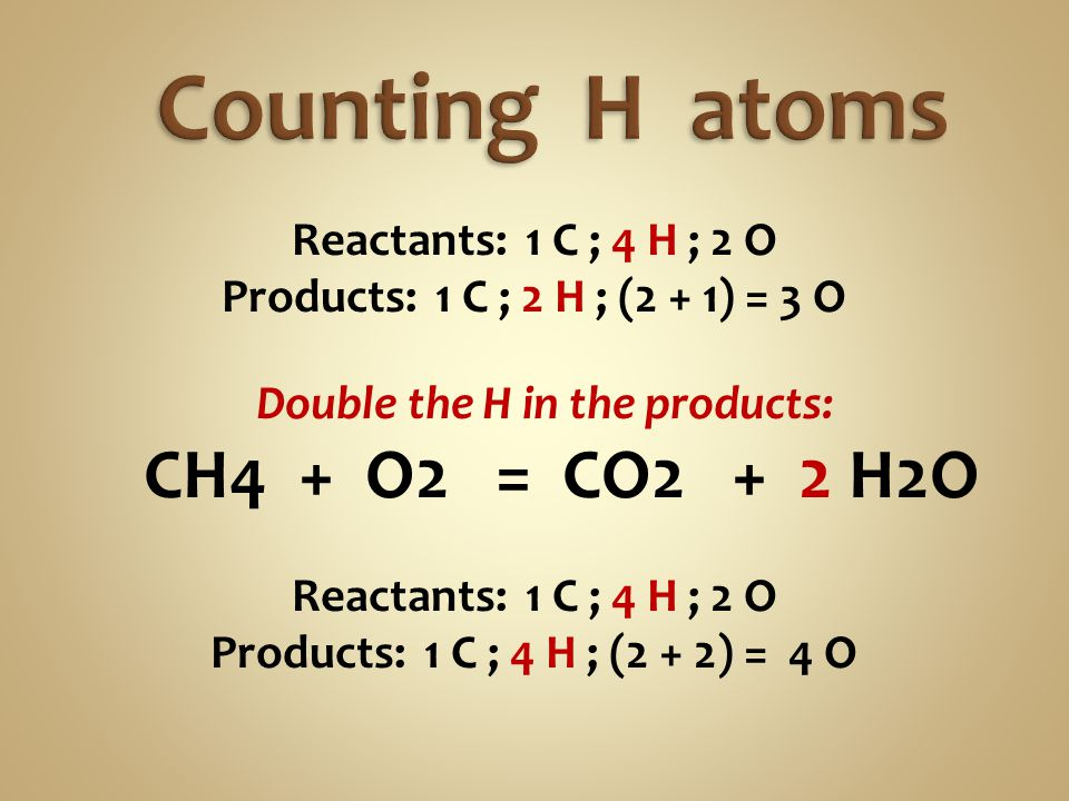 Counting H atoms CH4 + O2 = CO2 + 2 H2O Reactants: 1 C ; 4 H ; 2 O