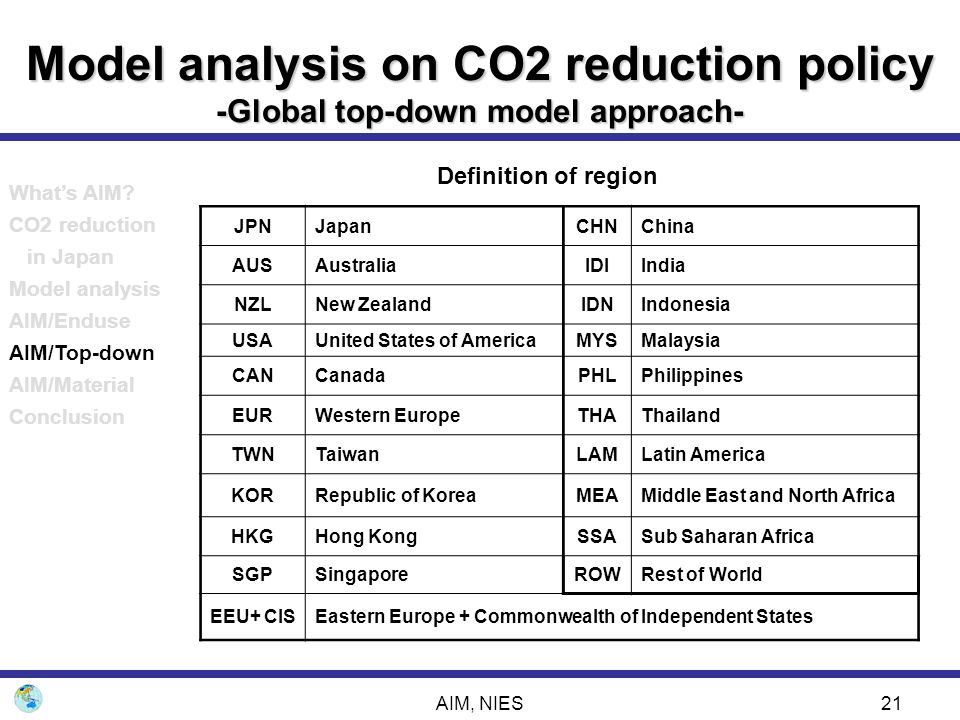Model analysis on CO2 reduction policy -Global top-down model approach-