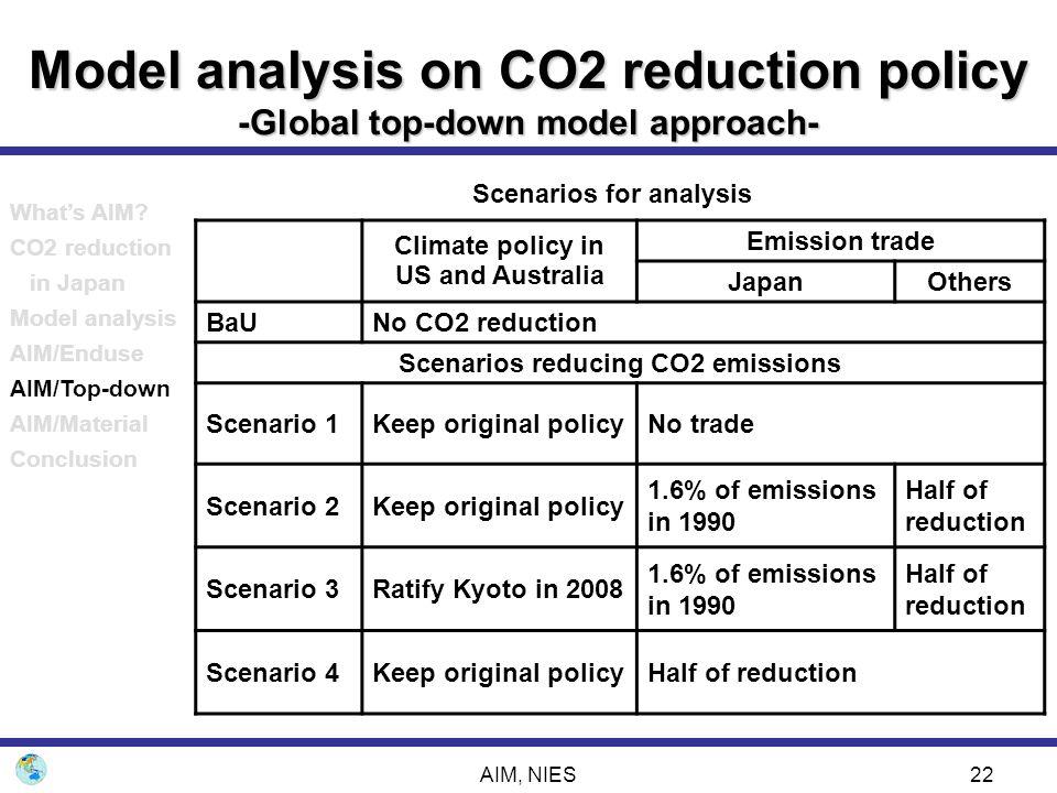 Scenarios for analysis Scenarios reducing CO2 emissions