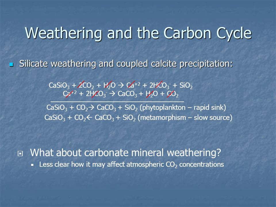 Weathering and the Carbon Cycle