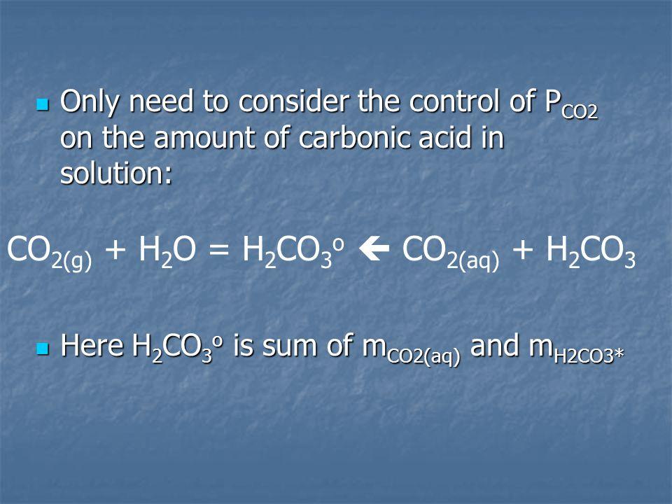 CO2(g) + H2O = H2CO3o  CO2(aq) + H2CO3