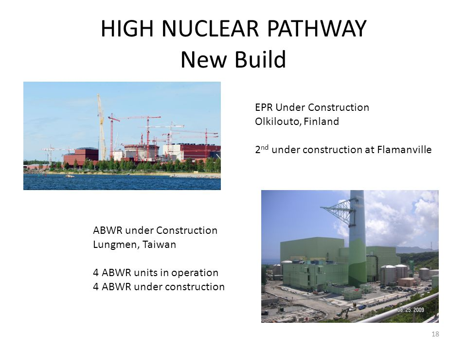 HIGH NUCLEAR PATHWAY New Build
