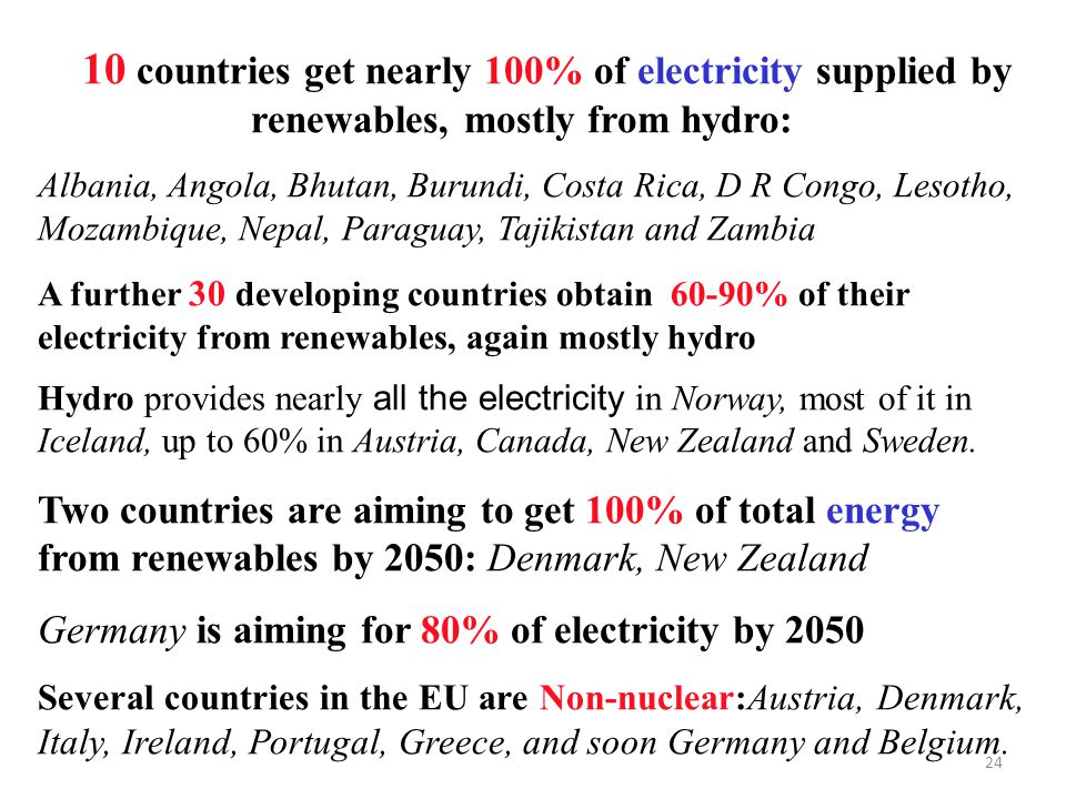 10 countries get nearly 100% of electricity supplied by. renewables,