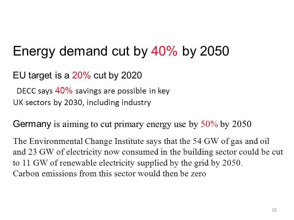 Energy demand cut by 40% by 2050 EU target is a 20% cut by 2020 DECC says 40% savings are possible in key UK sectors by 2030, including industry Germany is aiming to cut primary energy use by 50% by 2050 The Environmental Change Institute says that the 54 GW of gas and oil and 23 GW of electricity now consumed in the building sector could be cut to 11 GW of renewable electricity supplied by the grid by 2050.