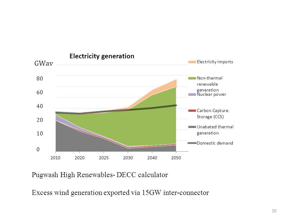 Pugwash High Renewables- DECC calculator