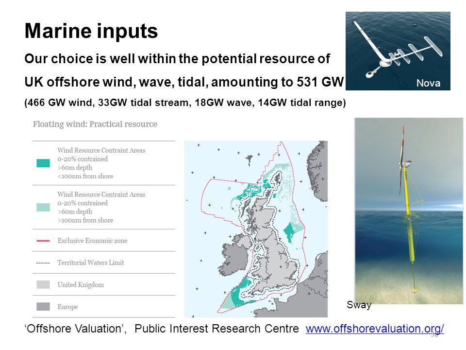 Marine inputs Our choice is well within the potential resource of