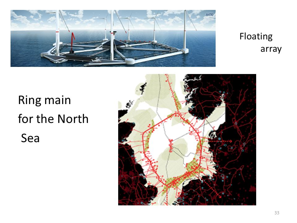 Floating array Ring main for the North Sea