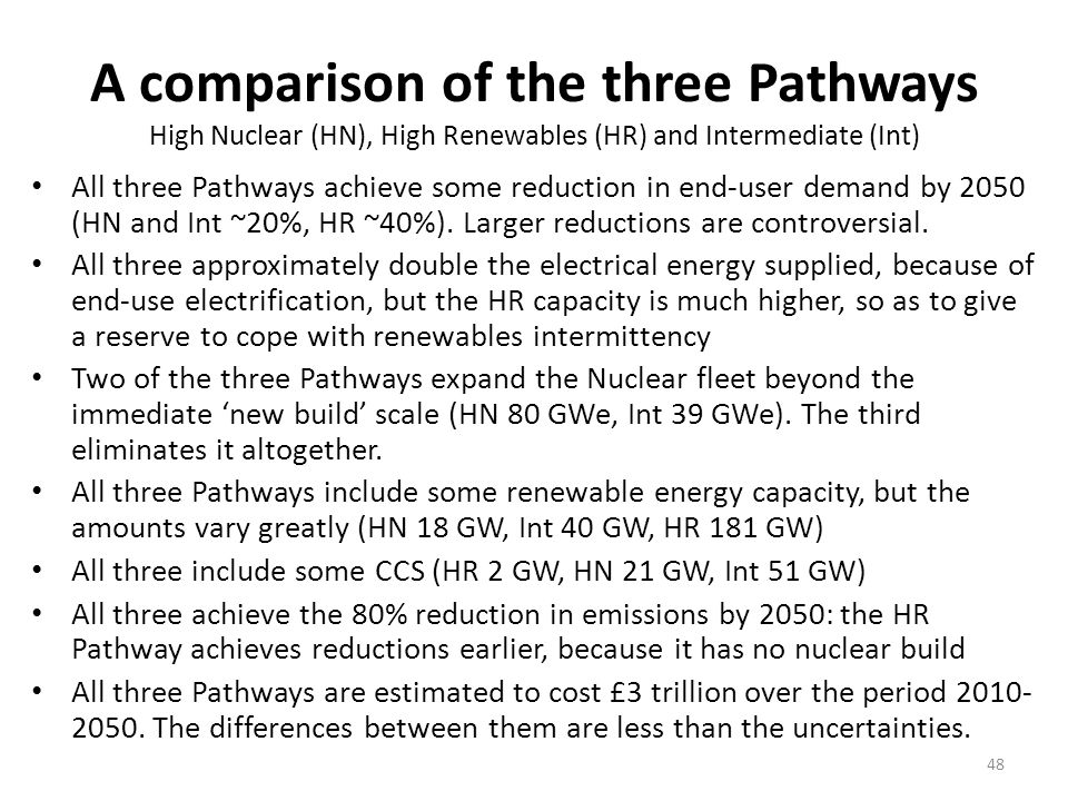 A comparison of the three Pathways High Nuclear (HN), High Renewables (HR) and Intermediate (Int)