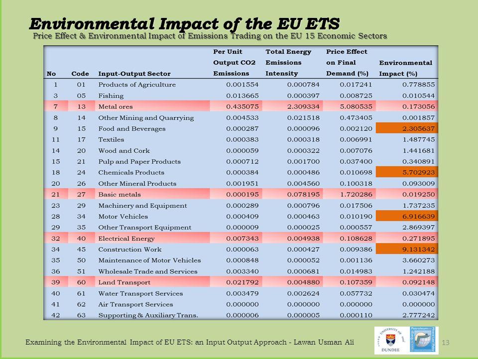 Environmental Impact of the EU ETS