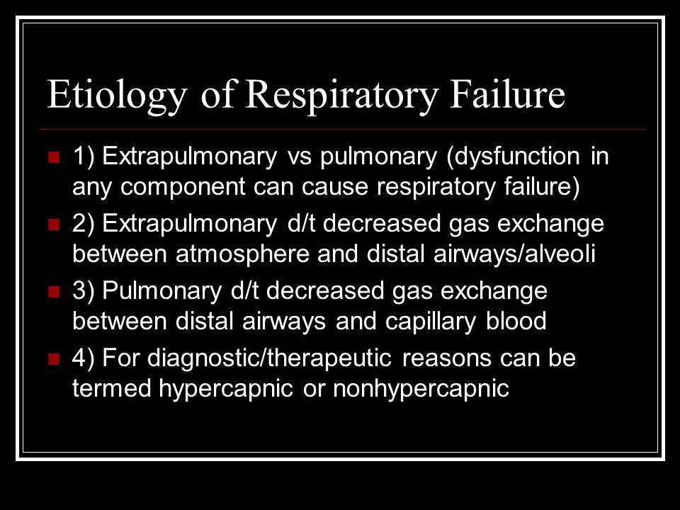 Etiology of Respiratory Failure