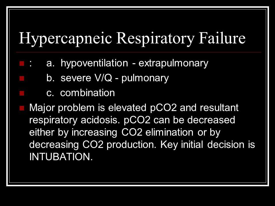 Hypercapneic Respiratory Failure
