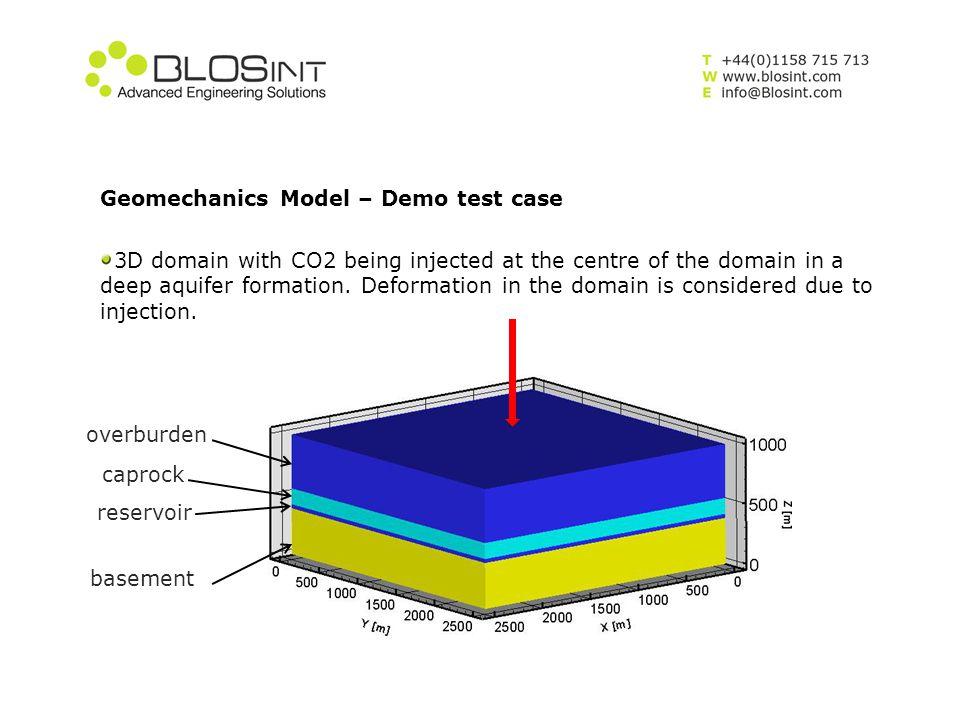 Geomechanics Model – Demo test case