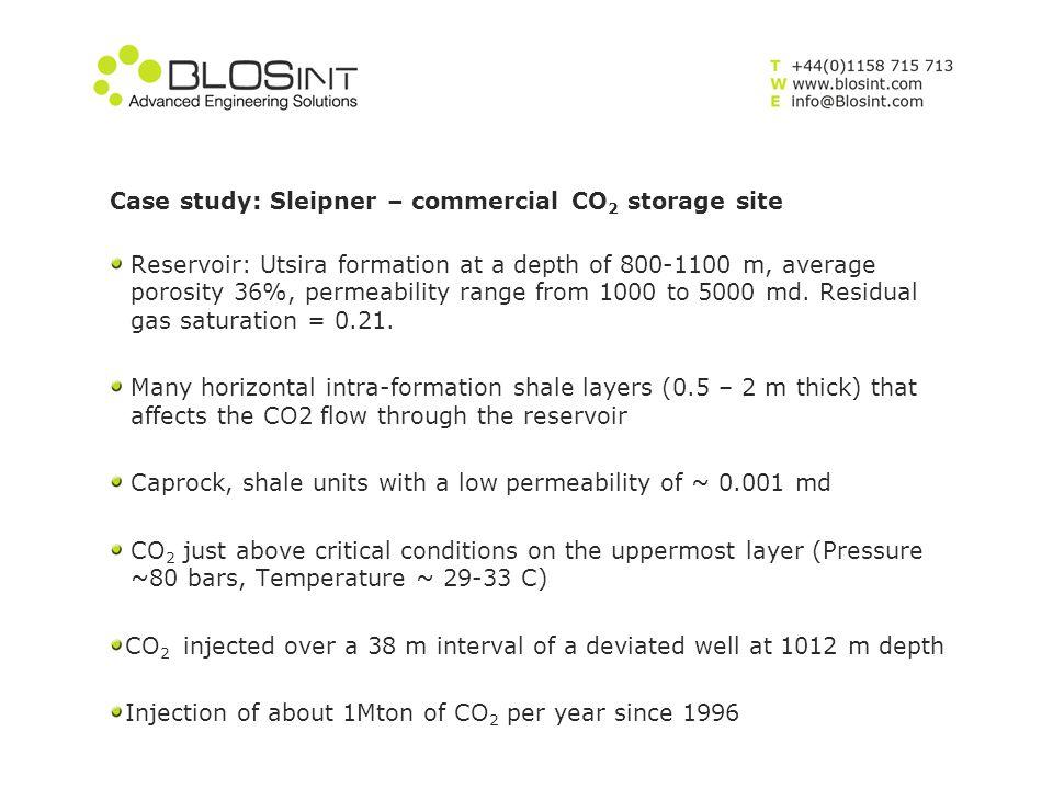 Case study: Sleipner – commercial CO2 storage site