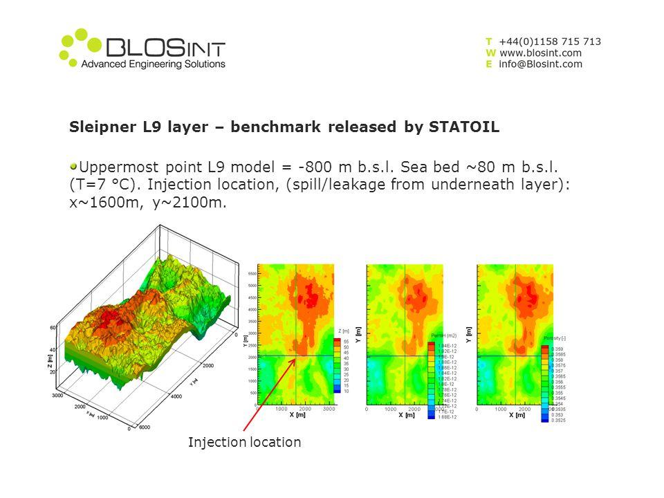 Sleipner L9 layer – benchmark released by STATOIL