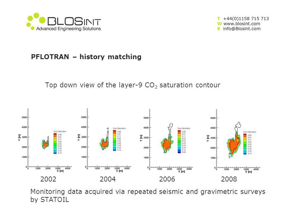 PFLOTRAN – history matching