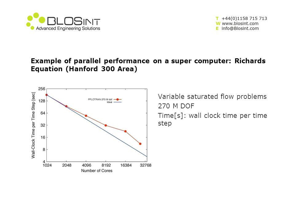 Example of parallel performance on a super computer: Richards Equation (Hanford 300 Area)