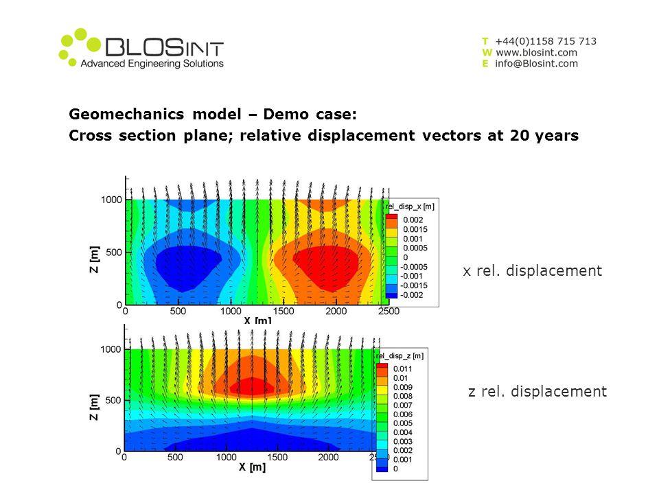 Geomechanics model – Demo case: