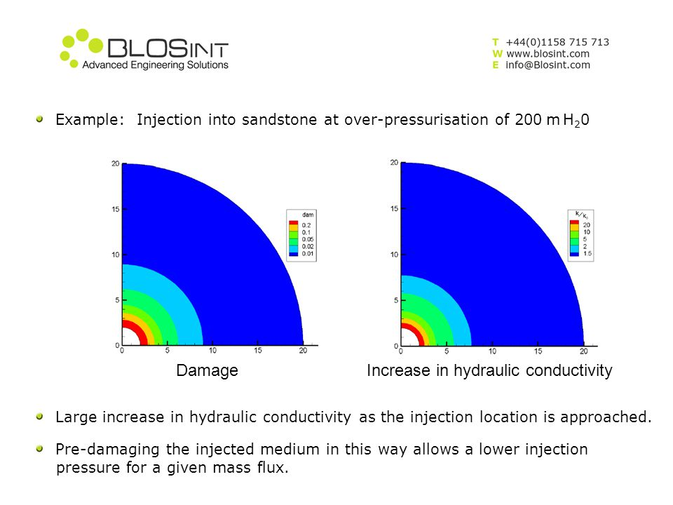 Increase in hydraulic conductivity