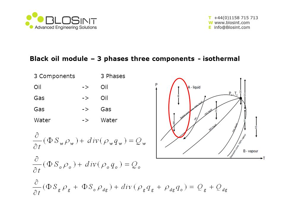 Black oil module – 3 phases three components - isothermal
