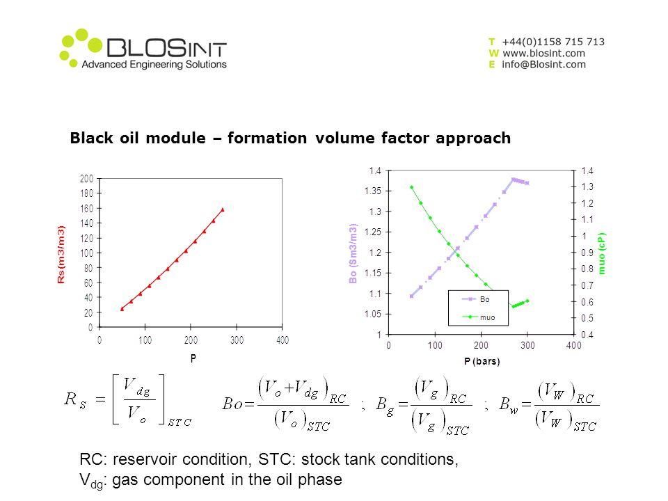 Black oil module – formation volume factor approach