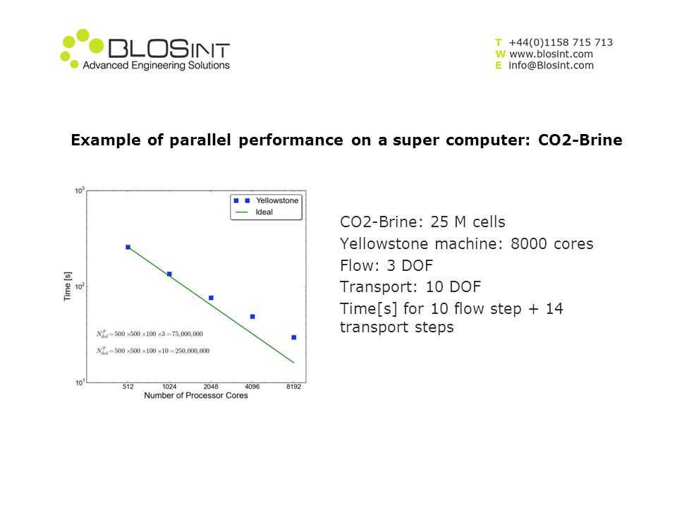 Example of parallel performance on a super computer: CO2-Brine