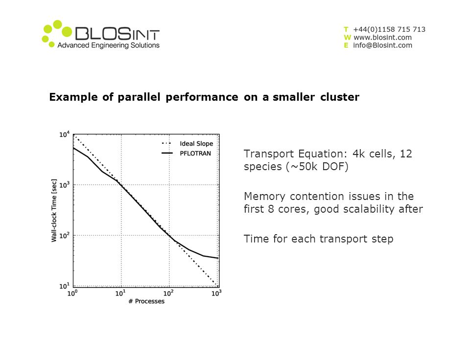 Example of parallel performance on a smaller cluster